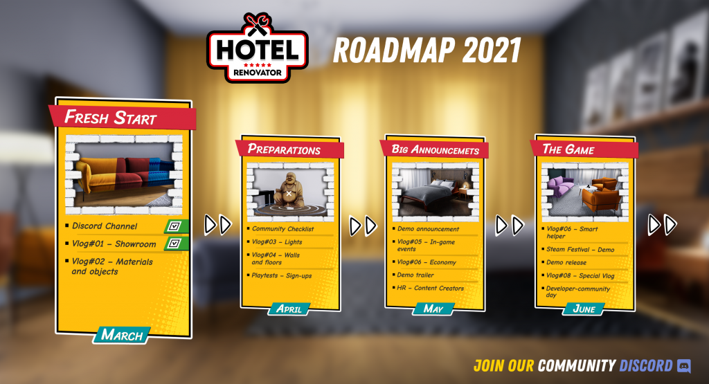 Road map dla Hotel Renovator Two Horizons